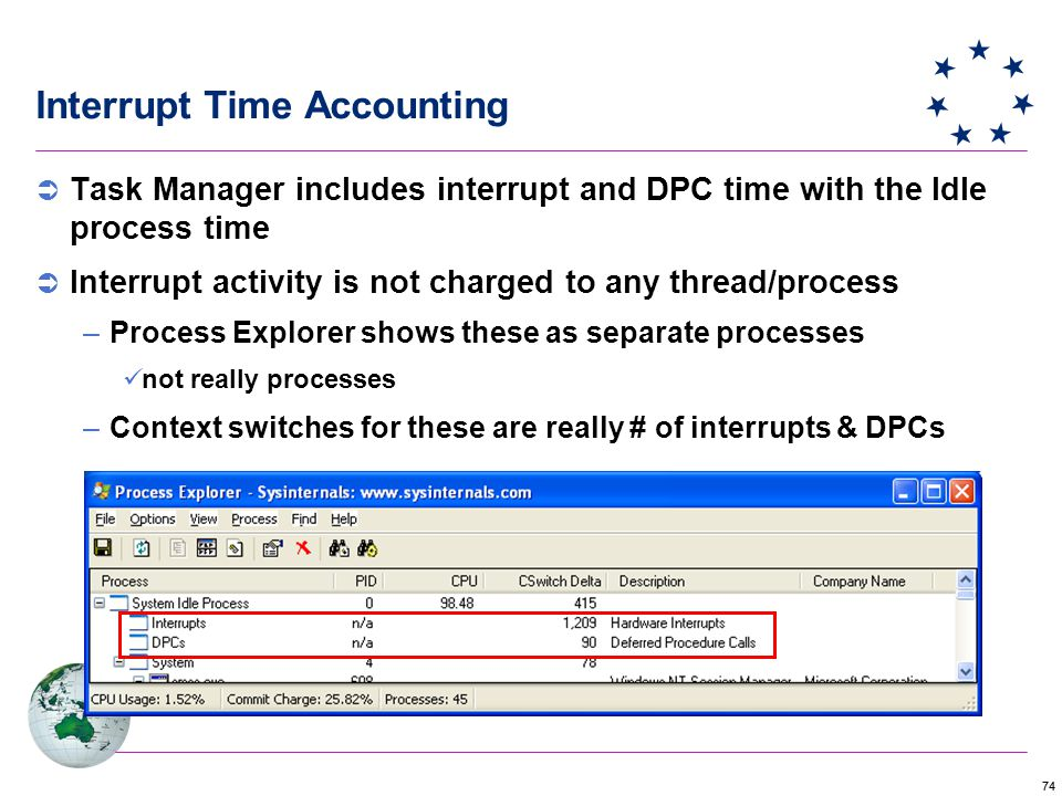 74 Interrupt Time Accounting  Task Manager includes interrupt and DPC time with the Idle process time  Interrupt activity is not charged to any thread/process –Process Explorer shows these as separate processes not really processes –Context switches for these are really # of interrupts & DPCs
