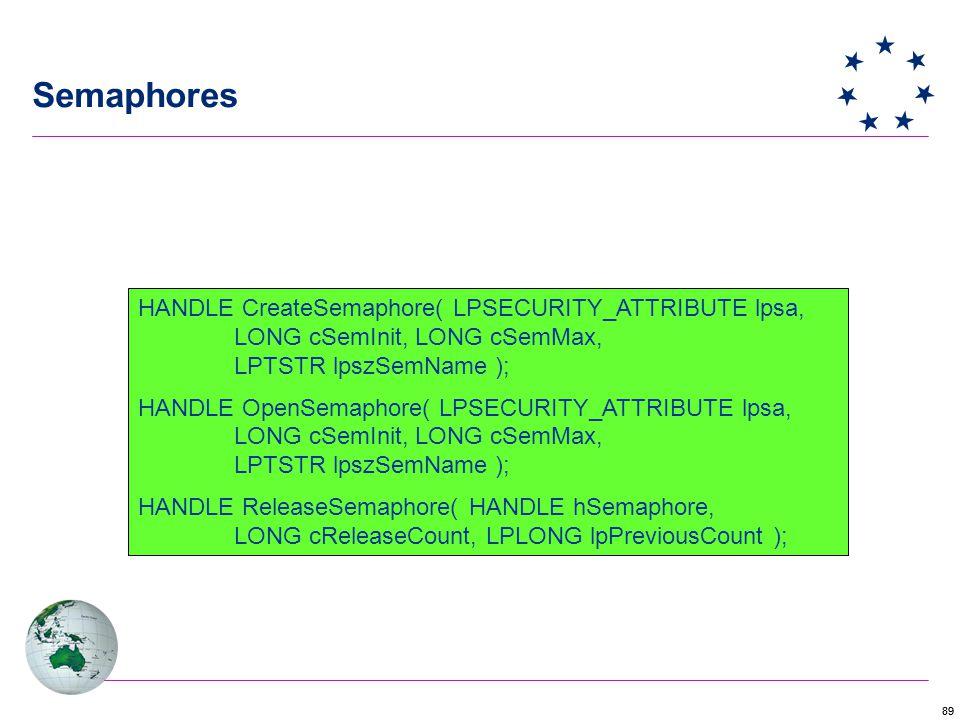 89 Semaphores HANDLE CreateSemaphore( LPSECURITY_ATTRIBUTE lpsa, LONG cSemInit, LONG cSemMax, LPTSTR lpszSemName ); HANDLE OpenSemaphore( LPSECURITY_ATTRIBUTE lpsa, LONG cSemInit, LONG cSemMax, LPTSTR lpszSemName ); HANDLE ReleaseSemaphore( HANDLE hSemaphore, LONG cReleaseCount, LPLONG lpPreviousCount );