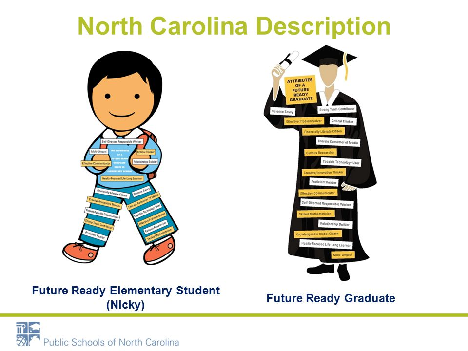 North Carolina Description Future Ready Graduate Future Ready Elementary Student (Nicky)