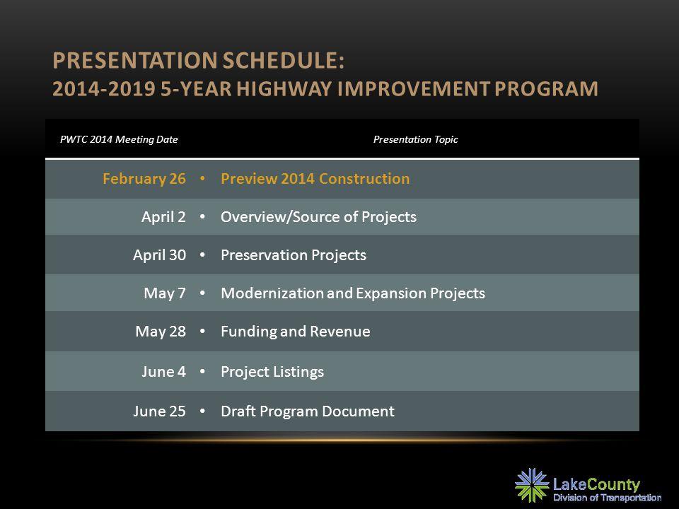 2014 CONSTRUCTION PROGRAM TOTALS $171M