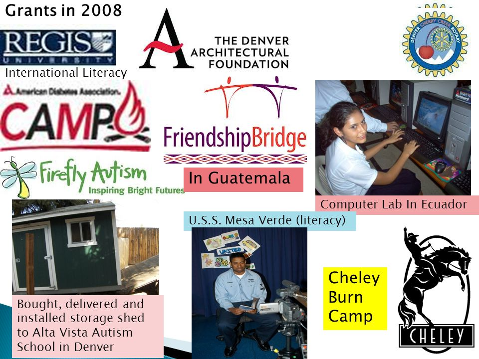 Grants in 2008 International Literacy Computer Lab In Ecuador Bought, delivered and installed storage shed to Alta Vista Autism School in Denver U.S.S.