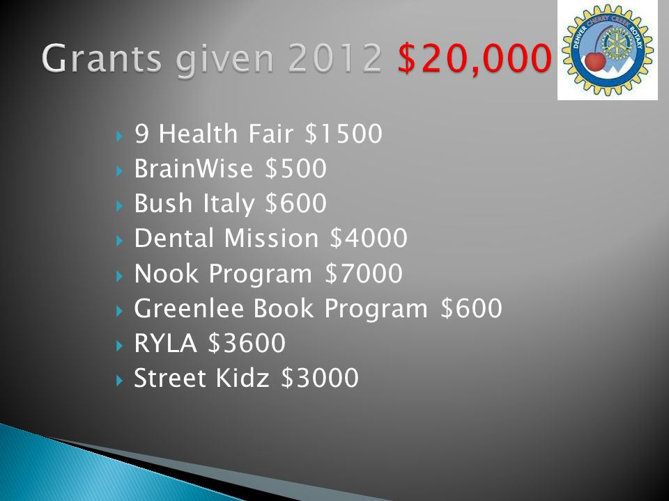  9 Health Fair $1500  BrainWise $500  Bush Italy $600  Dental Mission $4000  Nook Program $7000  Greenlee Book Program $600  RYLA $3600  Stree