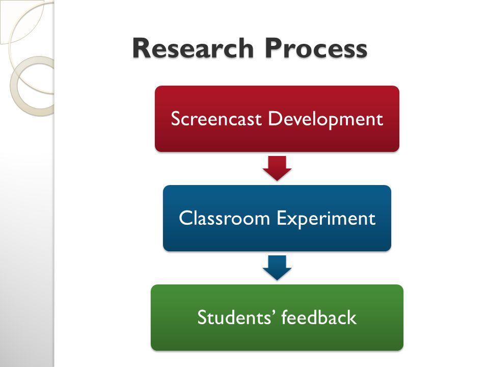 Research Process Screencast Development Classroom Experiment Students' feedback