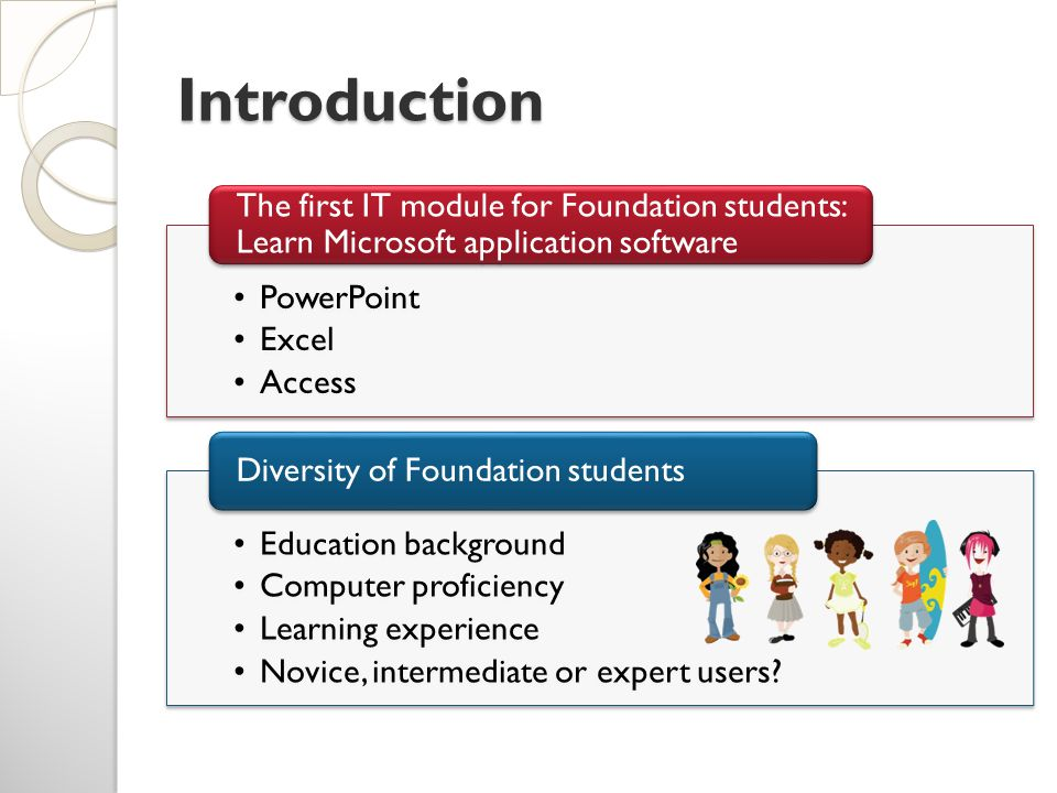 Introduction PowerPoint Excel Access PowerPoint Excel Access The first IT module for Foundation students: Learn Microsoft application software Education background Computer proficiency Learning experience Novice, intermediate or expert users.