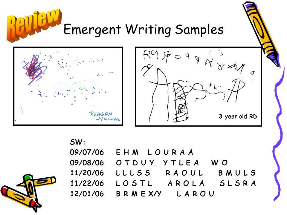 Emergent Writing Samples SW: 09/07/06 E H M L O U R A A 09/08/06 O T D U Y Y T L E A W O 11/20/06 L L L S S R A O U L B M U L S 11/22/06 L O S T L A R
