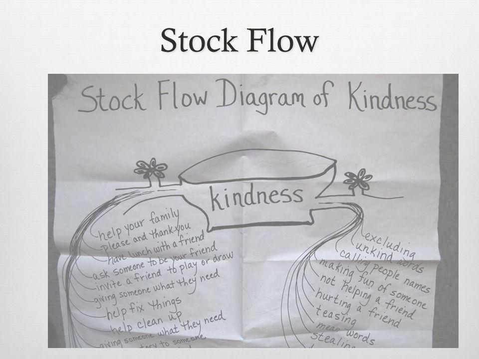 Stock Flow