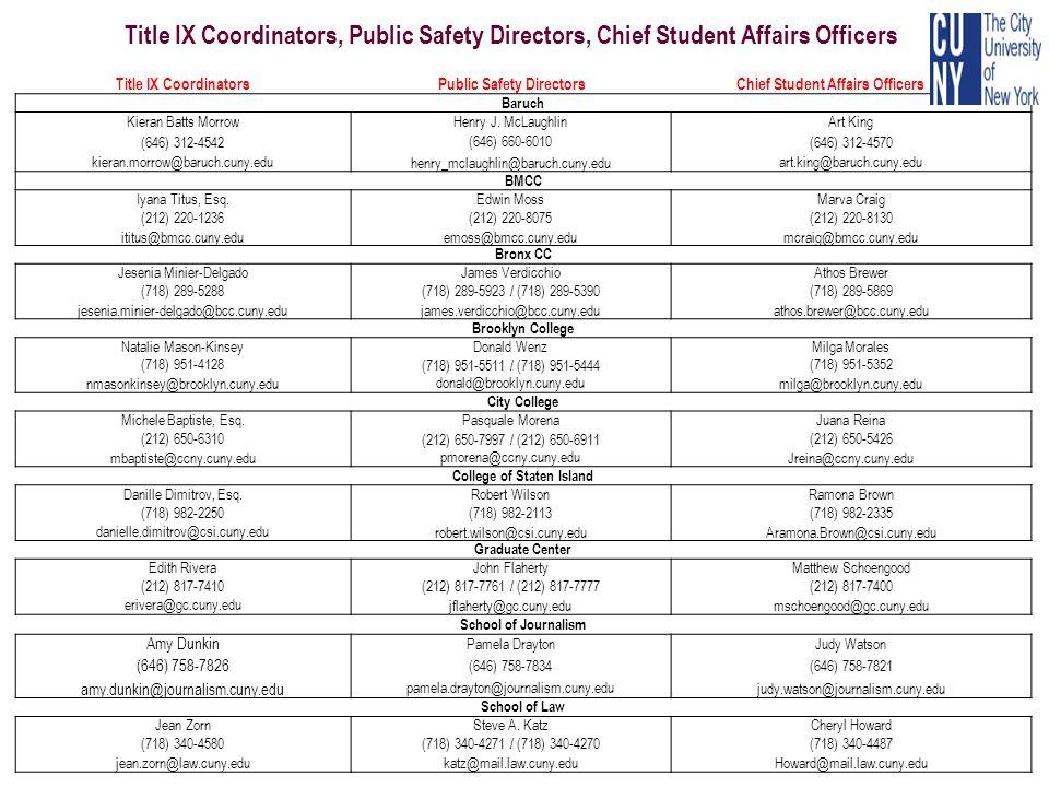 62 Title IX Coordinators Public Safety Directors Chief Student Affairs Officers Baruch Kieran Batts MorrowHenry J.