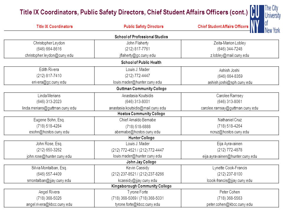 Title IX Coordinators, Public Safety Directors, Chief Student Affairs Officers (cont.) School of Professional Studies Christopher LeydonJohn FlahertyZeita-Marion Lobley (646) 664-8616(212) 817-7761(646) 344-7248 christopher.leydon@cuny.edujflaherty@gc.cuny.eduz.lobley@mail.cuny.edu School of Public Health Edith RiveraLouis J.