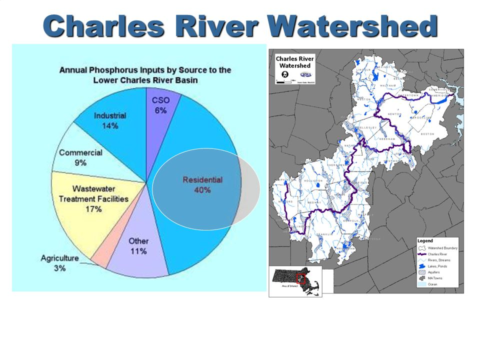 Charles River Watershed