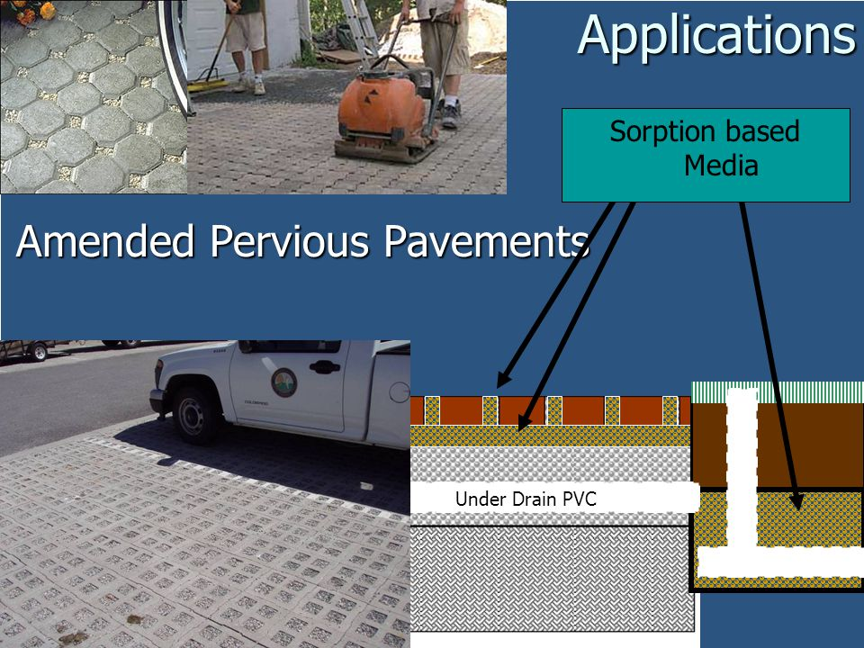 Amended Pervious Pavements Applications Under Drain PVC Sorption based Media