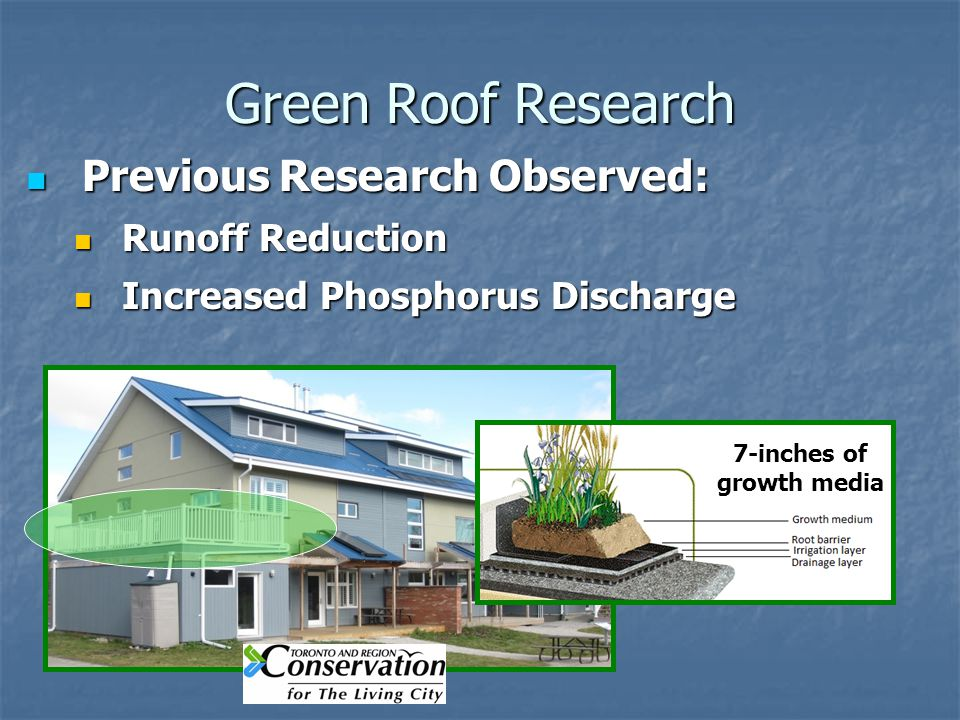 Green Roof Research 7-inches of growth media Previous Research Observed: Previous Research Observed: Runoff Reduction Runoff Reduction Increased Phosp