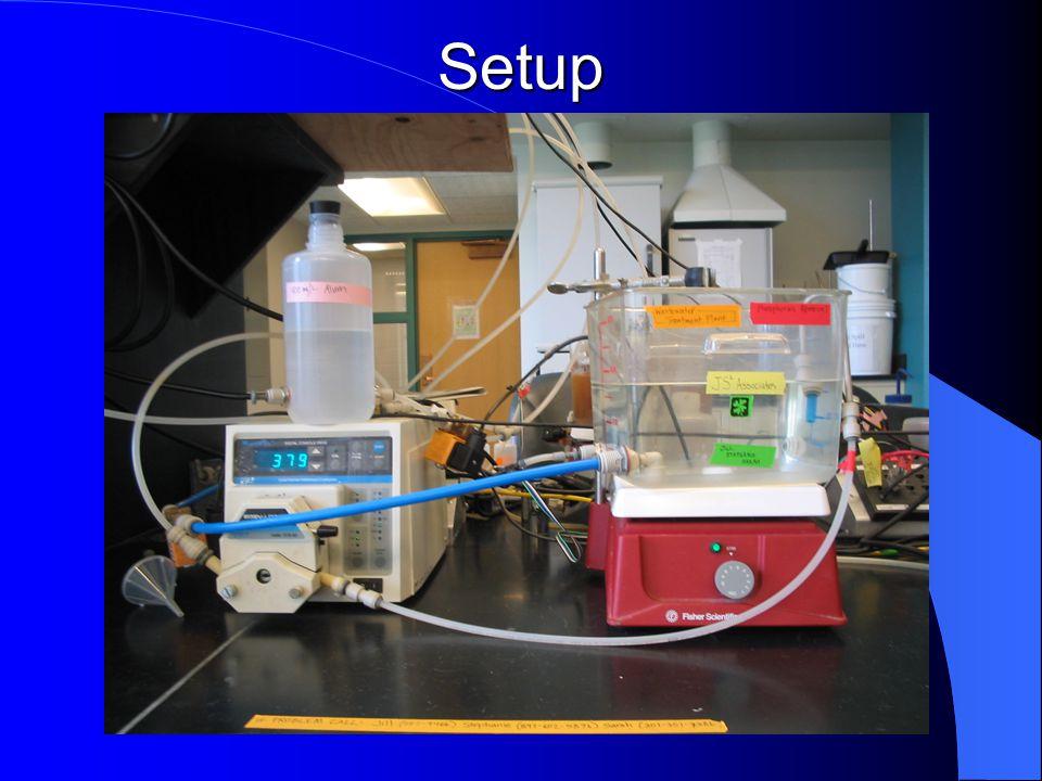 Setup Flow Rate: – 450 mL/min Reagents: – Phosphorus solution: 200 mg/L KH 2 PO 4 – Alum solution: 400 mg/L Al 2 (SO 4 ) 3 o 14H 2 O – Ferric Chloride: 200 mg/L FeCl 3