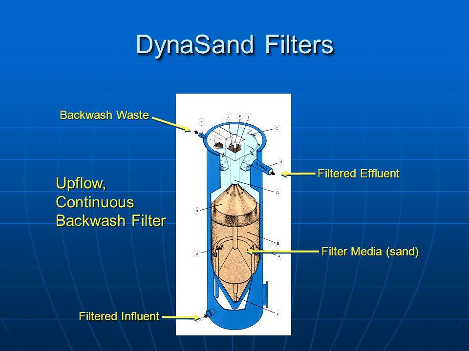 DynaSand Filters Backwash Waste Filtered Effluent Filtered Influent Upflow, Continuous Backwash Filter Filter Media (sand)