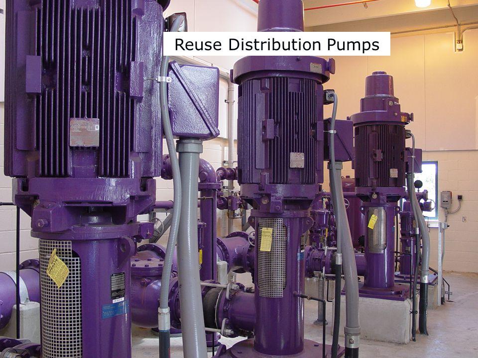 Reuse Distribution Pumps