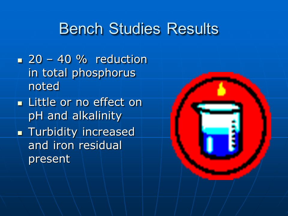 Bench Studies Results 20 – 40 % reduction in total phosphorus noted 20 – 40 % reduction in total phosphorus noted Little or no effect on pH and alkalinity Little or no effect on pH and alkalinity Turbidity increased and iron residual present Turbidity increased and iron residual present 20 – 40 % reduction in total phosphorus noted 20 – 40 % reduction in total phosphorus noted Little or no effect on pH and alkalinity Little or no effect on pH and alkalinity Turbidity increased and iron residual present Turbidity increased and iron residual present