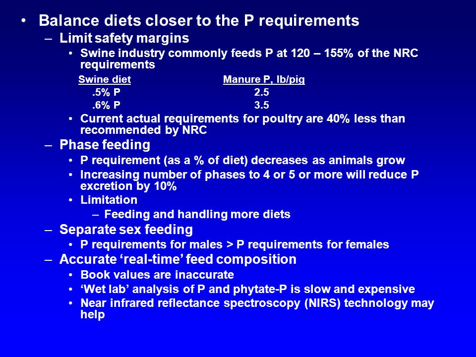 Balance diets closer to the P requirements –Limit safety margins Swine industry commonly feeds P at 120 – 155% of the NRC requirements Swine diet Manu