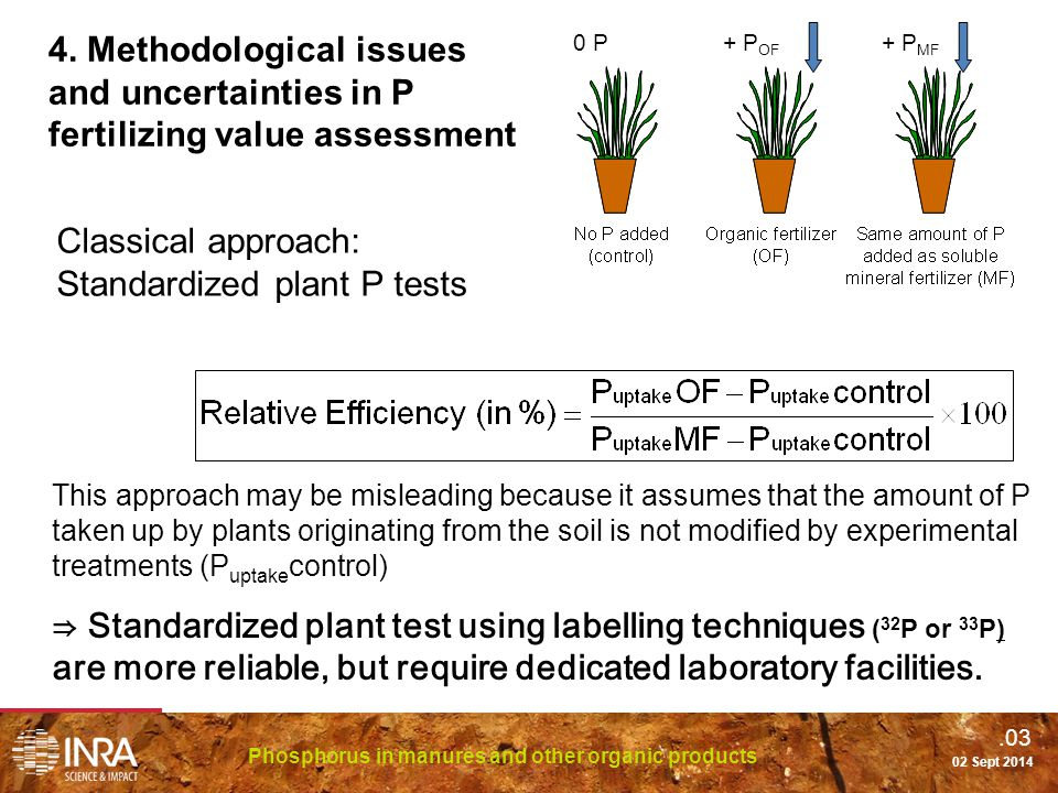 .03 Phosphorus in manures and other organic products 02 Sept 2014 Classical approach: Standardized plant P tests + P OF + P MF 0 P This approach may be misleading because it assumes that the amount of P taken up by plants originating from the soil is not modified by experimental treatments (P uptake control) ⇒ Standardized plant test using labelling techniques ( 32 P or 33 P) are more reliable, but require dedicated laboratory facilities.