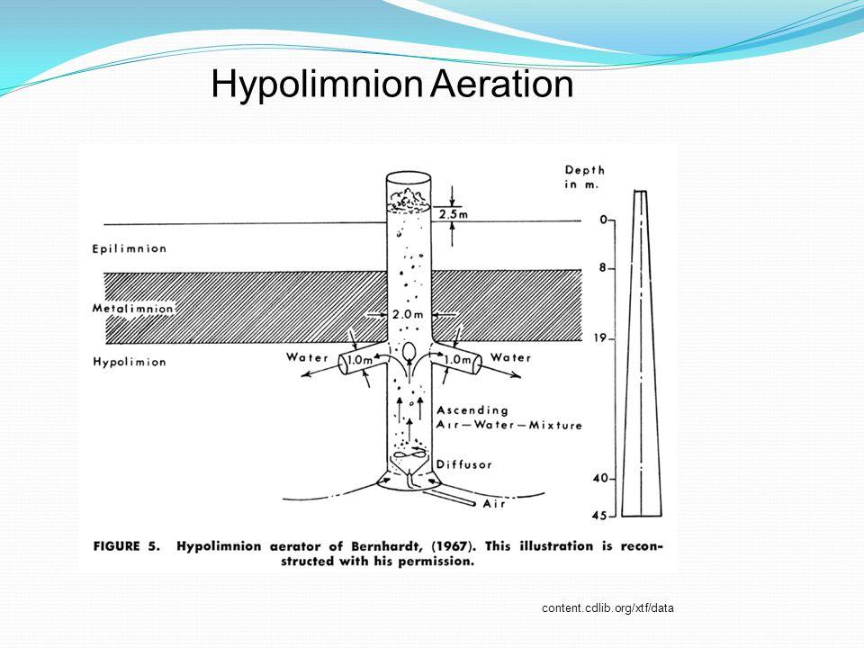 content.cdlib.org/xtf/data Hypolimnion Aeration