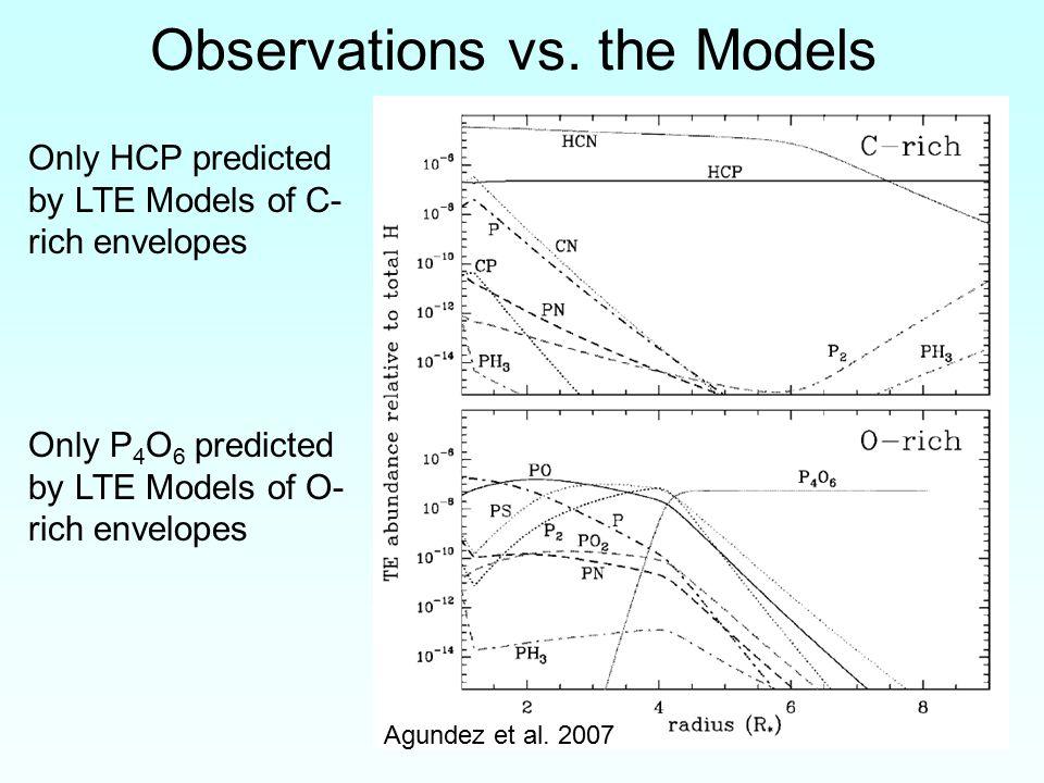 Observations vs. the Models Agundez et al. 2007 Only HCP predicted by LTE Models of C- rich envelopes Only P 4 O 6 predicted by LTE Models of O- rich