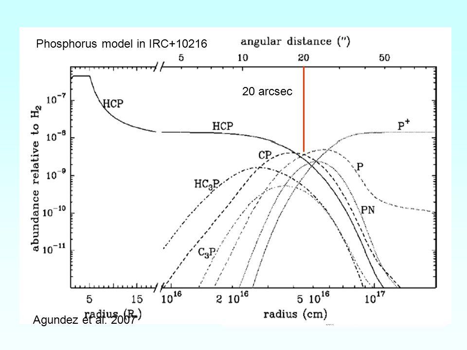 HCP –20 mK vs. 9 mK –~20 arcsec source CP –25 mK vs. ~10 mK –~20 to 30 arcsec source HCP Agundez et al. 2007 159 GHz Guelin (1990) Agundez et al. 2007