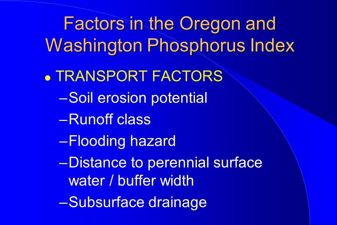 Factors in the Oregon and Washington Phosphorus Index l TRANSPORT FACTORS –Soil erosion potential –Runoff class –Flooding hazard –Distance to perennia