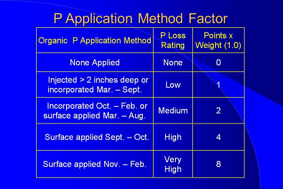 P Application Method Factor