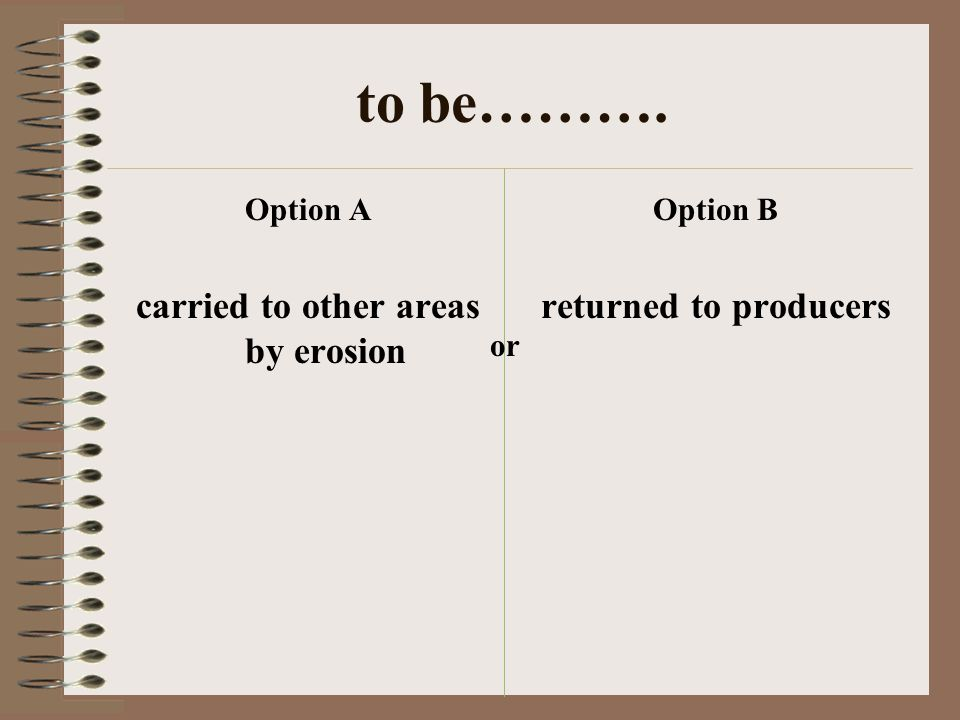 to be………. Option A carried to other areas by erosion Option B returned to producers or