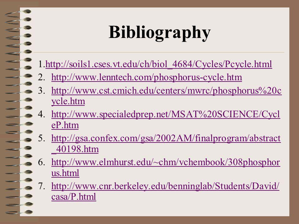 Bibliography 1.http://soils1.cses.vt.edu/ch/biol_4684/Cycles/Pcycle.htmlhttp://soils1.cses.vt.edu/ch/biol_4684/Cycles/Pcycle.html 2.http://www.lenntec