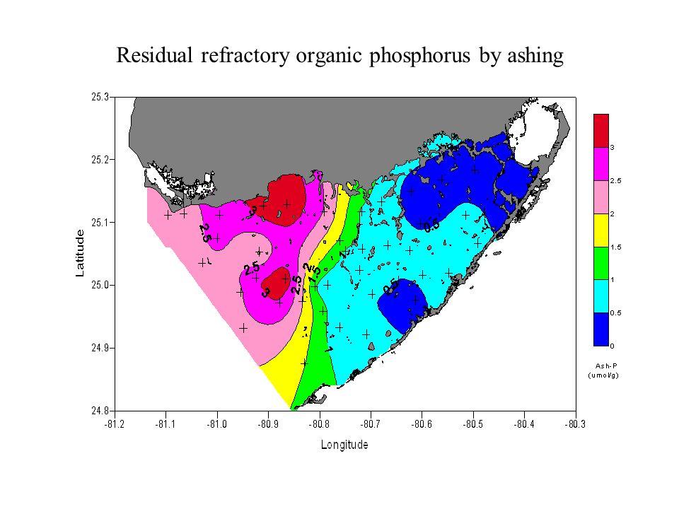 Residual refractory organic phosphorus by ashing