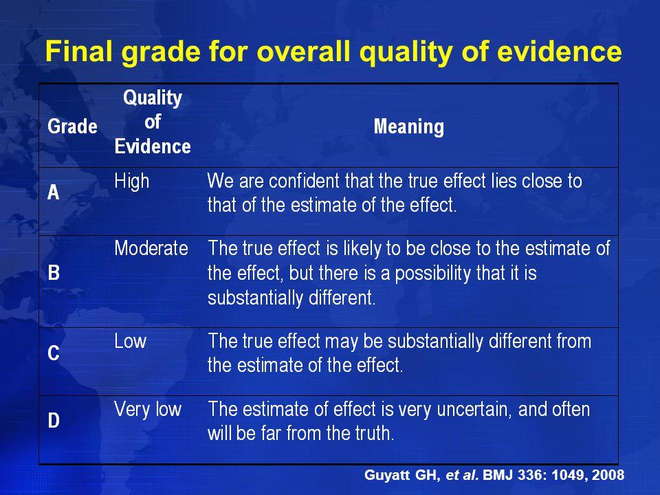 Final grade for overall quality of evidence Guyatt GH, et al. BMJ 336: 1049, 2008