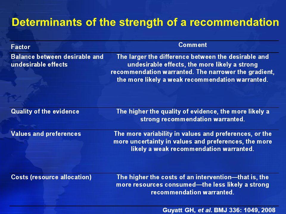Determinants of the strength of a recommendation Guyatt GH, et al. BMJ 336: 1049, 2008