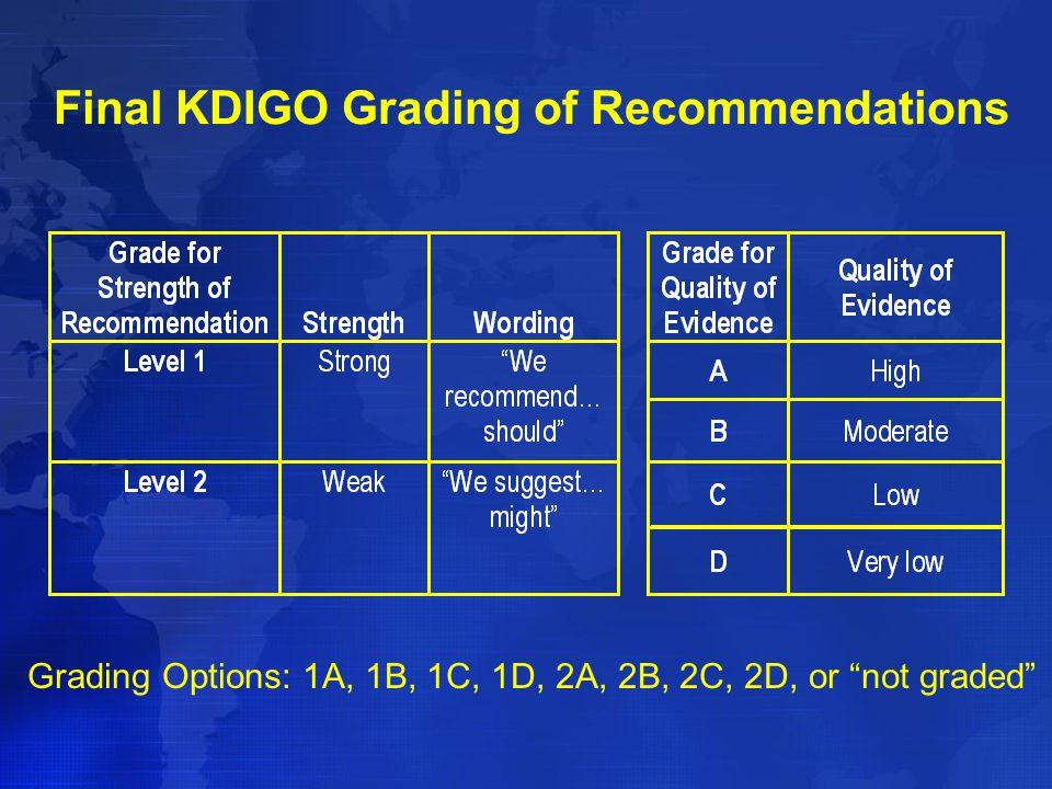 "Final KDIGO Grading of Recommendations Grading Options: 1A, 1B, 1C, 1D, 2A, 2B, 2C, 2D, or ""not graded"""