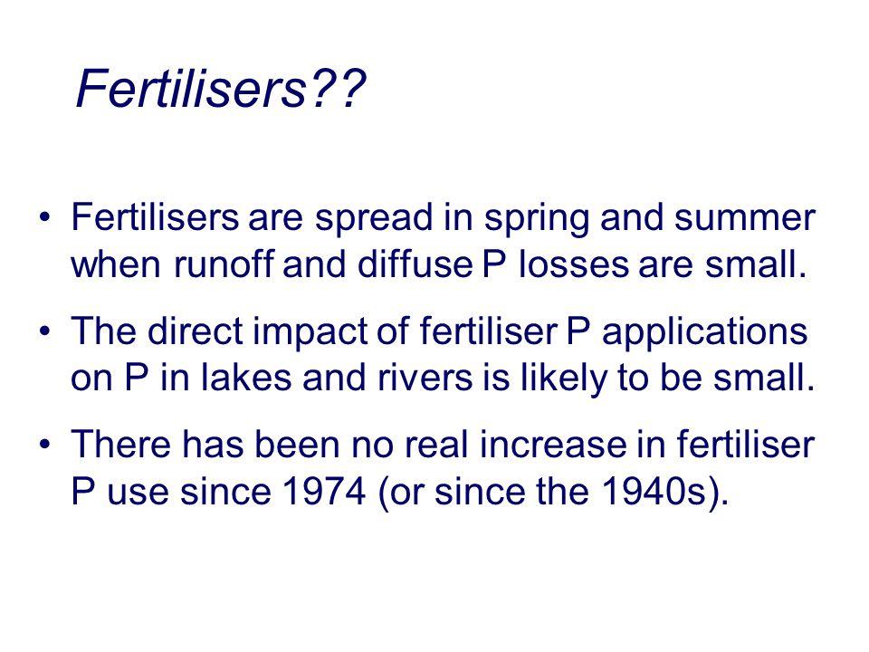Fertilisers .