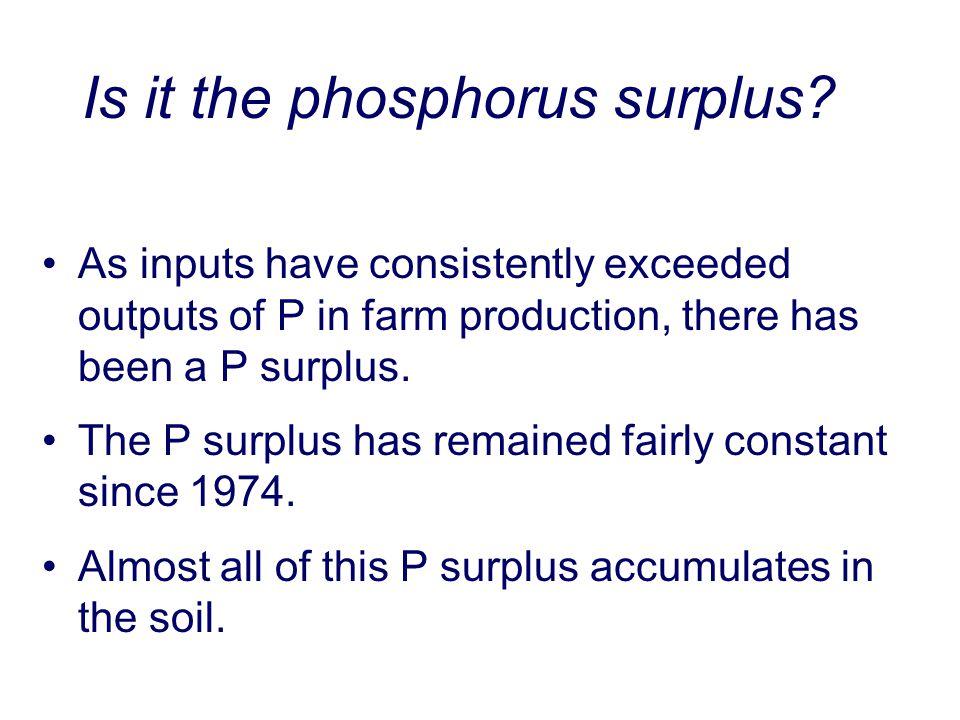Is it the phosphorus surplus.