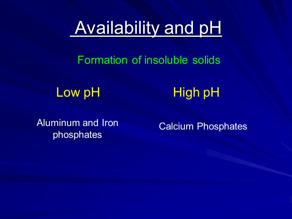 Availability and pH Availability and pH Low pH High pH Aluminum and Iron phosphates Calcium Phosphates Formation of insoluble solids