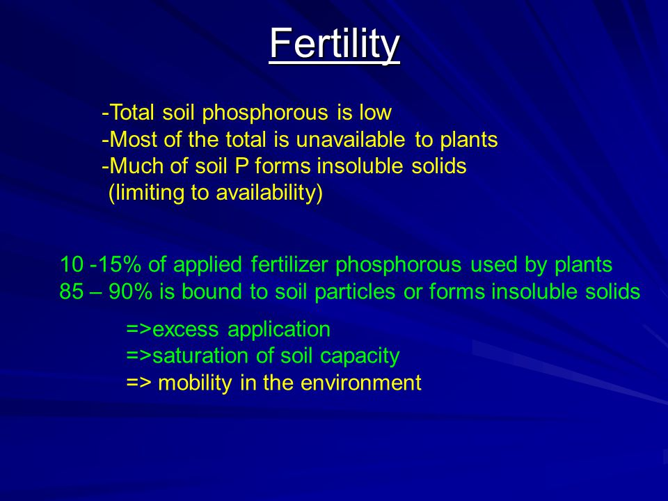 Fertility 10 -15% of applied fertilizer phosphorous used by plants 85 – 90% is bound to soil particles or forms insoluble solids =>excess application