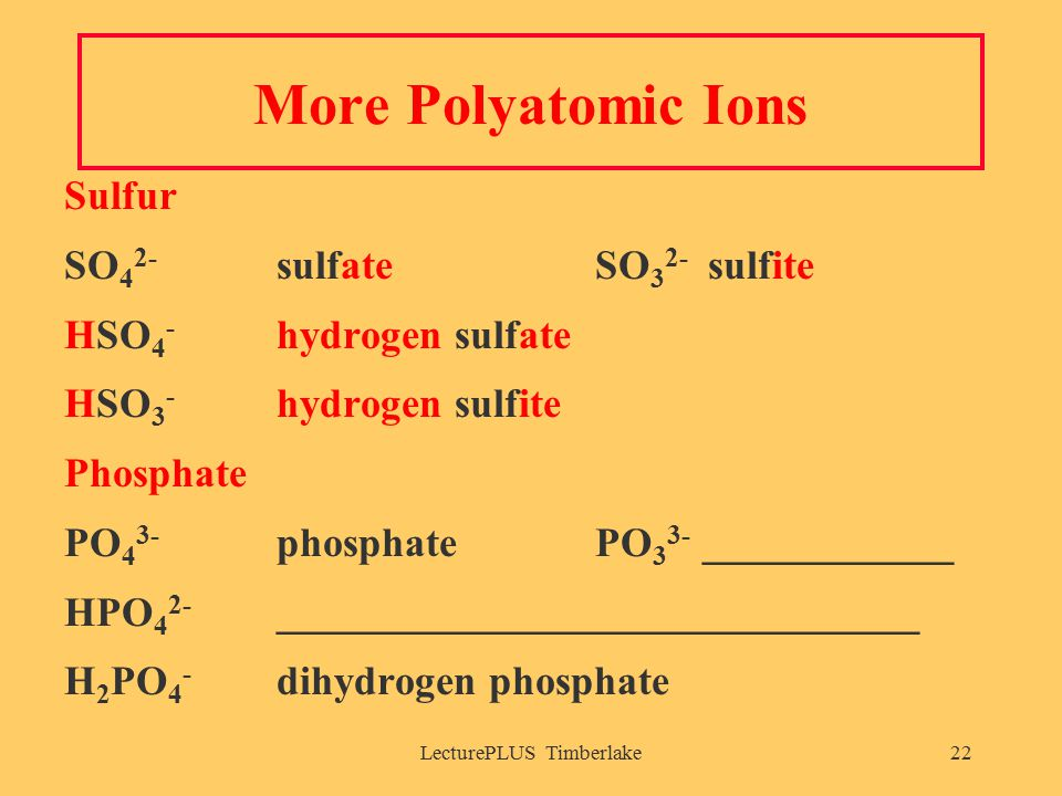 LecturePLUS Timberlake22 More Polyatomic Ions Sulfur SO 4 2- sulfate SO 3 2- sulfite HSO 4 - hydrogen sulfate HSO 3 - hydrogen sulfite Phosphate PO 4
