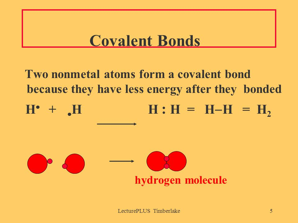 LecturePLUS Timberlake5 Covalent Bonds Two nonmetal atoms form a covalent bond because they have less energy after they bonded H  +  H H : H = H  H = H 2 hydrogen molecule