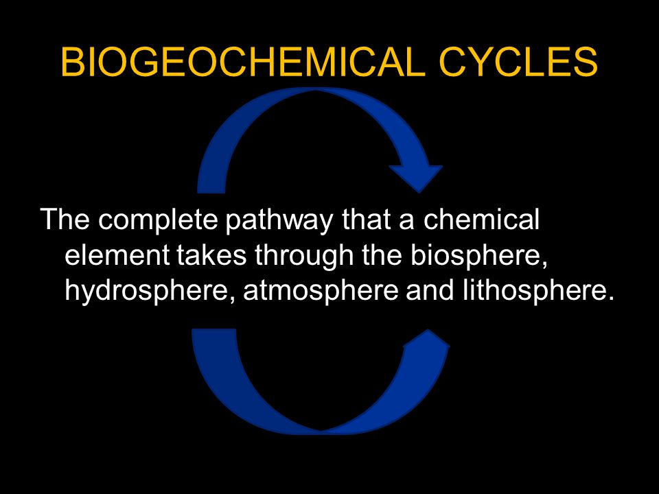 BIOGEOCHEMICAL CYCLES The complete pathway that a chemical element takes through the biosphere, hydrosphere, atmosphere and lithosphere.