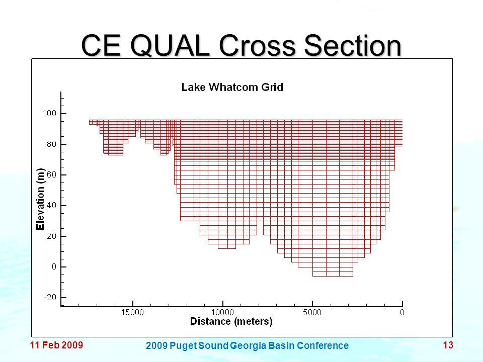 CE QUAL Cross Section 11 Feb 200913 2009 Puget Sound Georgia Basin Conference