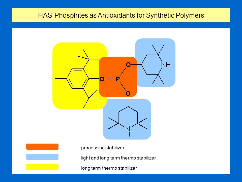 Oligomeric Hindered Amine Phosphites as Polymer Stabilizers -Phosphorous Chloride Method- Unexpected Result: Formation of Macrocyclic Byproducts !!!