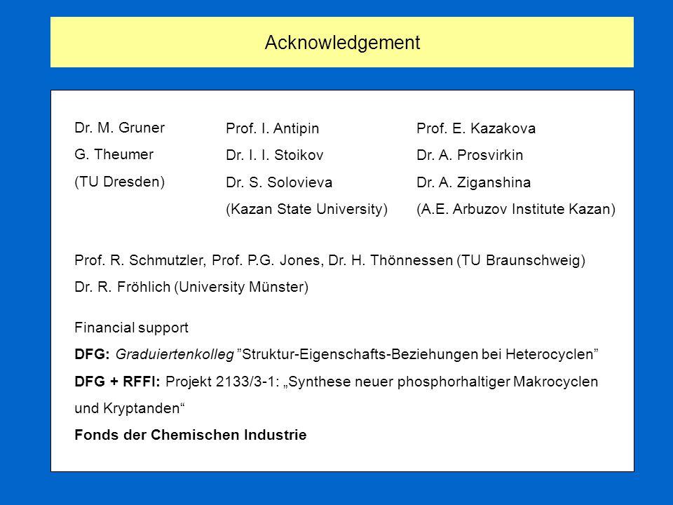 Acknowledgement Dr. M. Gruner G. Theumer (TU Dresden) Prof.