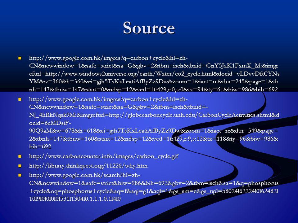 Source http://www.google.com.hk/imgres q=carbon+cycle&hl=zh- CN&newwindow=1&safe=strict&sa=G&gbv=2&tbm=isch&tbnid=- Nj_4hRkNqsk9M:&imgrefurl=http://globecarboncycle.unh.edu/CarbonCycleActivities.shtml&d ocid=6eMDsiF- 90Q9aM&w=678&h=618&ei=gjh5TsKxLeatiAfByZz9Dw&zoom=1&iact=rc&dur=549&page= 2&tbnh=147&tbnw=160&start=12&ndsp=12&ved=1t:429,r:9,s:12&tx=118&ty=96&biw=986& bih=692 http://www.google.com.hk/imgres q=carbon+cycle&hl=zh- CN&newwindow=1&safe=strict&sa=G&gbv=2&tbm=isch&tbnid=- Nj_4hRkNqsk9M:&imgrefurl=http://globecarboncycle.unh.edu/CarbonCycleActivities.shtml&d ocid=6eMDsiF- 90Q9aM&w=678&h=618&ei=gjh5TsKxLeatiAfByZz9Dw&zoom=1&iact=rc&dur=549&page= 2&tbnh=147&tbnw=160&start=12&ndsp=12&ved=1t:429,r:9,s:12&tx=118&ty=96&biw=986& bih=692 http://www.carboncounter.info/images/carbon_cycle.gif http://www.carboncounter.info/images/carbon_cycle.gif http://library.thinkquest.org/11226/why.htm http://library.thinkquest.org/11226/why.htm http://www.google.com.hk/search hl=zh- CN&newwindow=1&safe=strict&biw=986&bih=692&gbv=2&tbm=isch&sa=1&q=phosphorus +cycle&oq=phosphorus+cycle&aq=f&aqi=g1&aql=1&gs_sm=e&gs_upl=58024l62224l0l62482l 10l9l0l0l0l0l531l1304l0.1.1.1.0.1l4l0 http://www.google.com.hk/search hl=zh- CN&newwindow=1&safe=strict&biw=986&bih=692&gbv=2&tbm=isch&sa=1&q=phosphorus +cycle&oq=phosphorus+cycle&aq=f&aqi=g1&aql=1&gs_sm=e&gs_upl=58024l62224l0l62482l 10l9l0l0l0l0l531l1304l0.1.1.1.0.1l4l0
