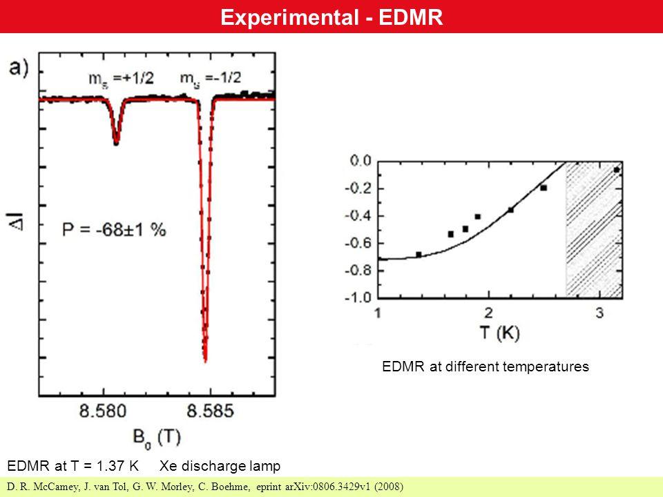 EDMR at T = 1.37 K Xe discharge lamp EDMR at different temperatures Experimental - EDMR D.