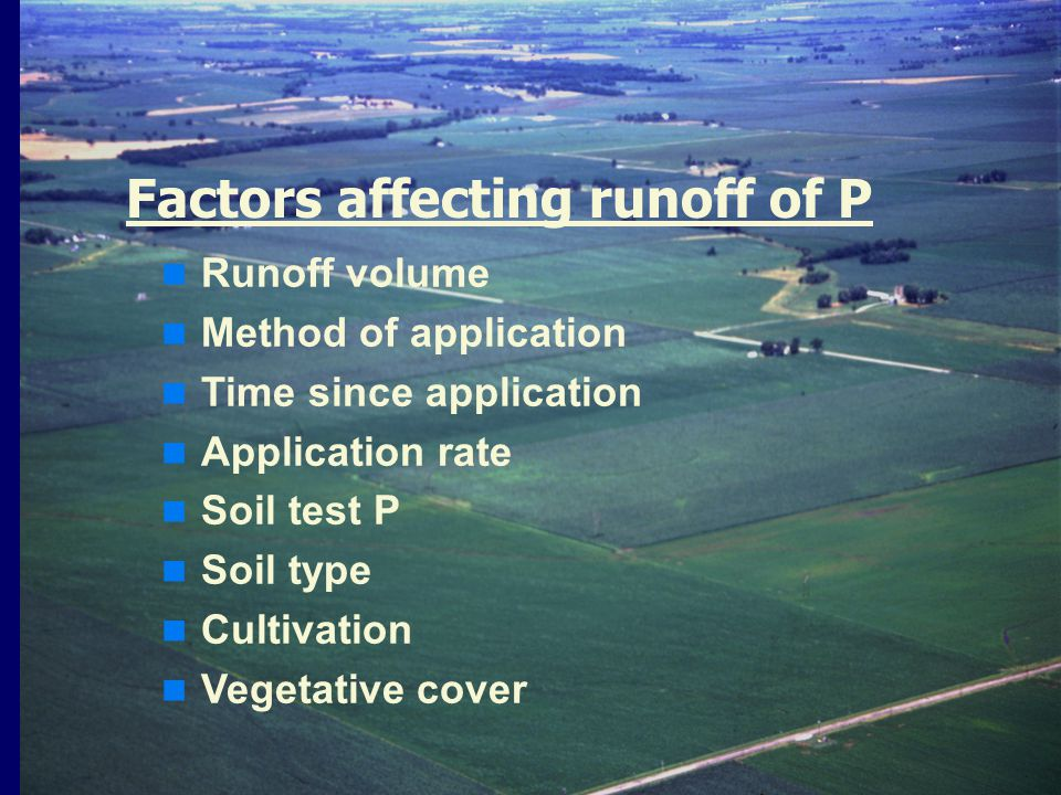 Runoff volume Method of application Time since application Application rate Soil test P Soil type Cultivation Vegetative cover Factors affecting runoff of P