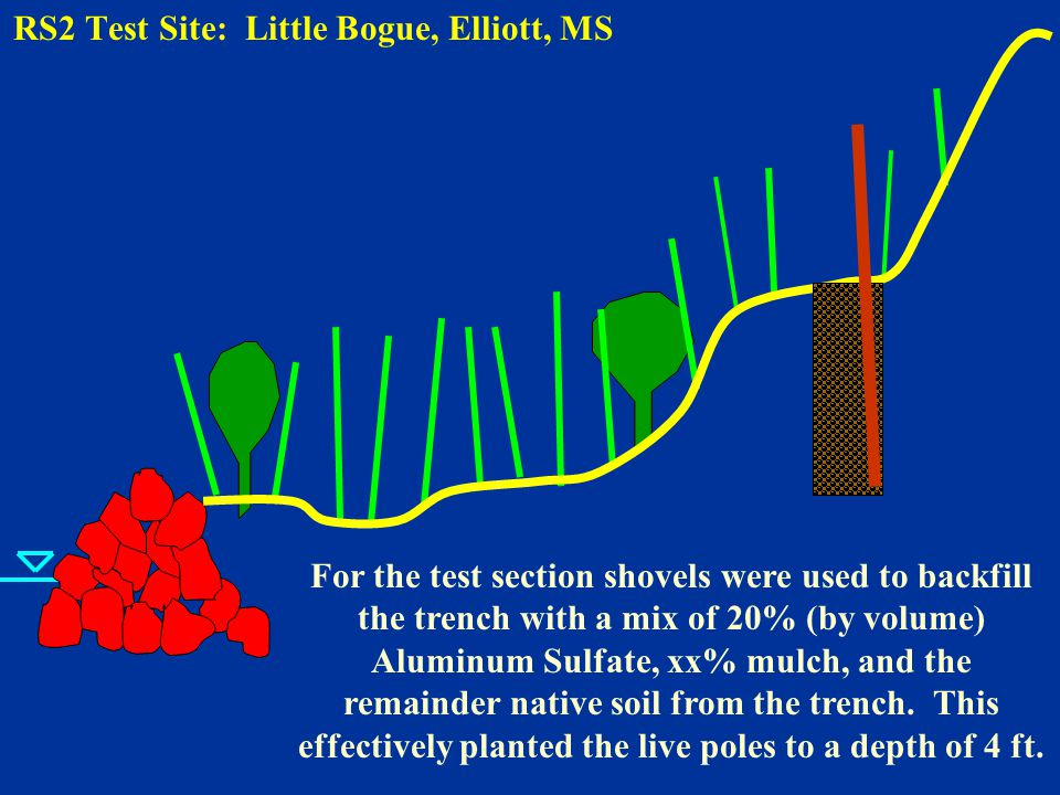 RS2 Test Site: Little Bogue, Elliott, MS For the test section shovels were used to backfill the trench with a mix of 20% (by volume) Aluminum Sulfate, xx% mulch, and the remainder native soil from the trench.