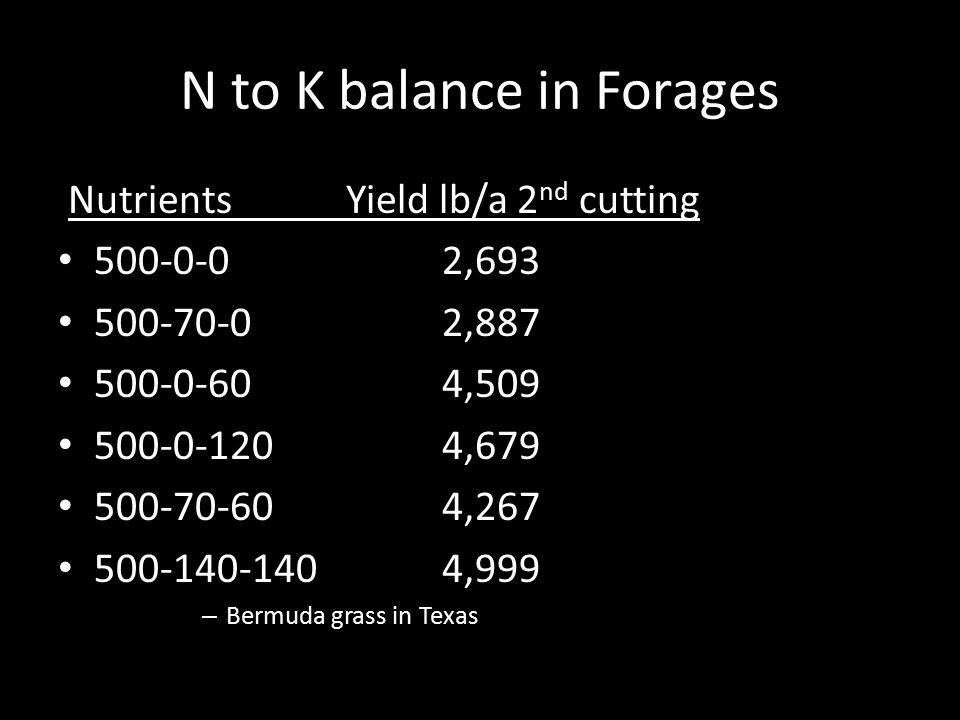 N to K balance in Forages NutrientsYield lb/a 2 nd cutting 500-0-02,693 500-70-02,887 500-0-604,509 500-0-1204,679 500-70-604,267 500-140-1404,999 – Bermuda grass in Texas