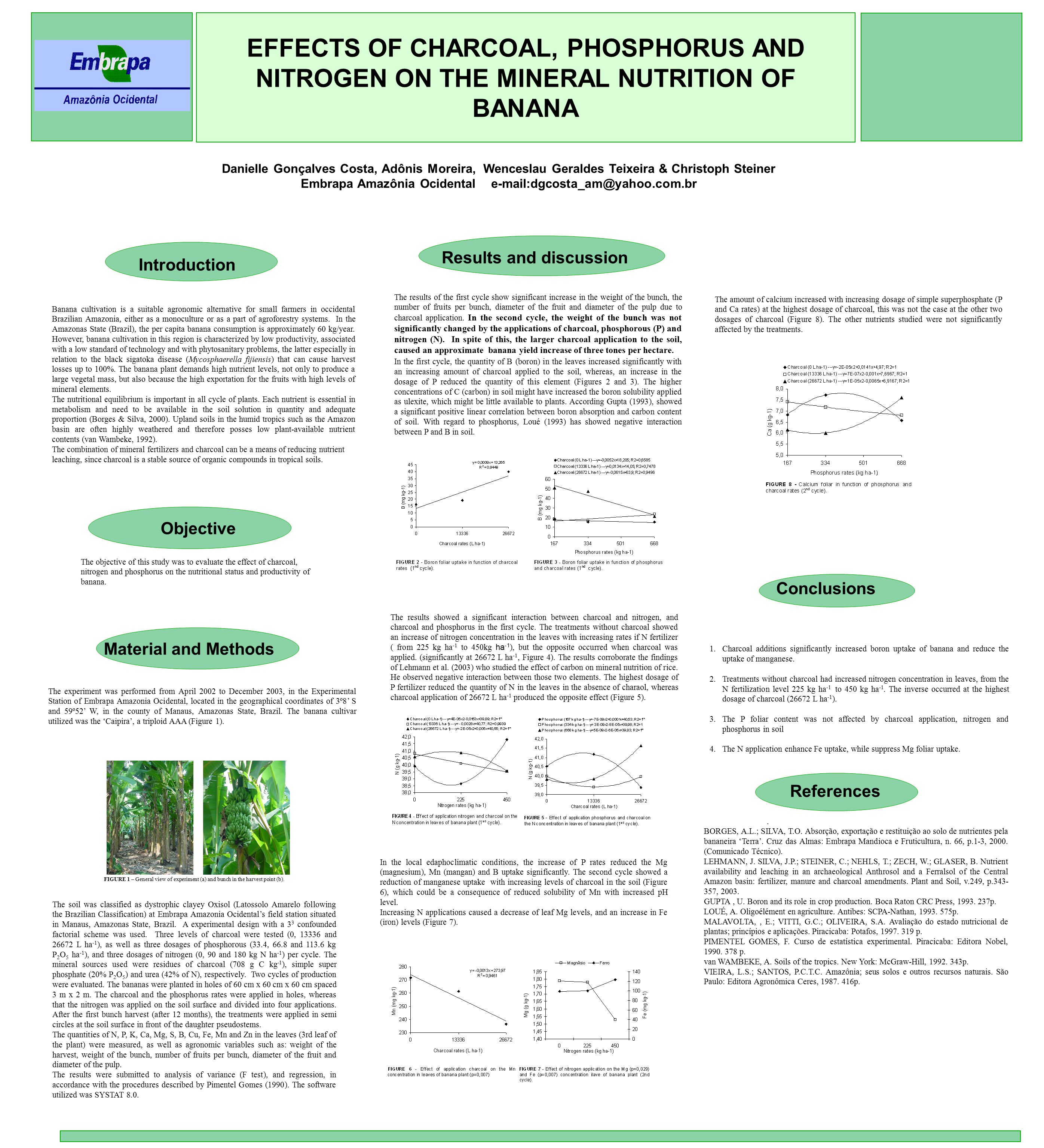 EFFECTS OF CHARCOAL, PHOSPHORUS AND NITROGEN ON THE MINERAL NUTRITION OF BANANA Danielle Gonçalves Costa, Adônis Moreira, Wenceslau Geraldes Teixeira & Christoph Steiner Embrapa Amazônia Ocidental e-mail:dgcosta_am@yahoo.com.br Introduction Banana cultivation is a suitable agronomic alternative for small farmers in occidental Brazilian Amazonia, either as a monoculture or as a part of agroforestry systems.