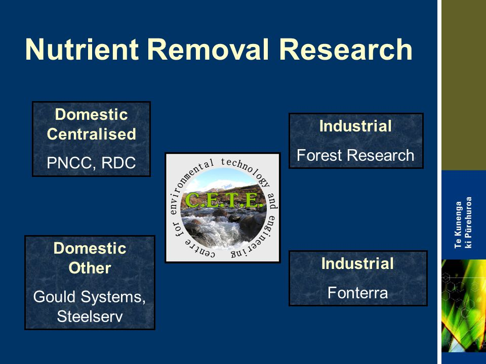 Nutrient Removal Research Domestic Other Gould Systems, Steelserv Industrial Forest Research Industrial Fonterra Domestic Centralised PNCC, RDC