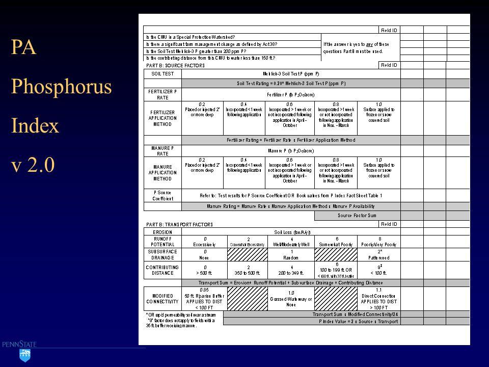 PA Phosphorus Index v 2.0
